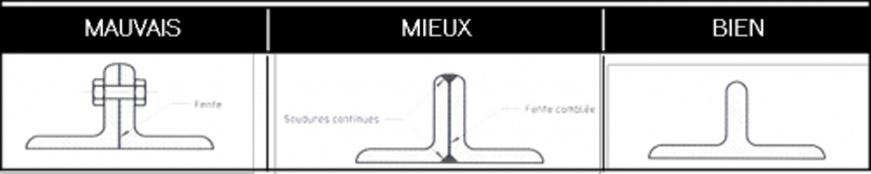 mce_precription_conception_interstice